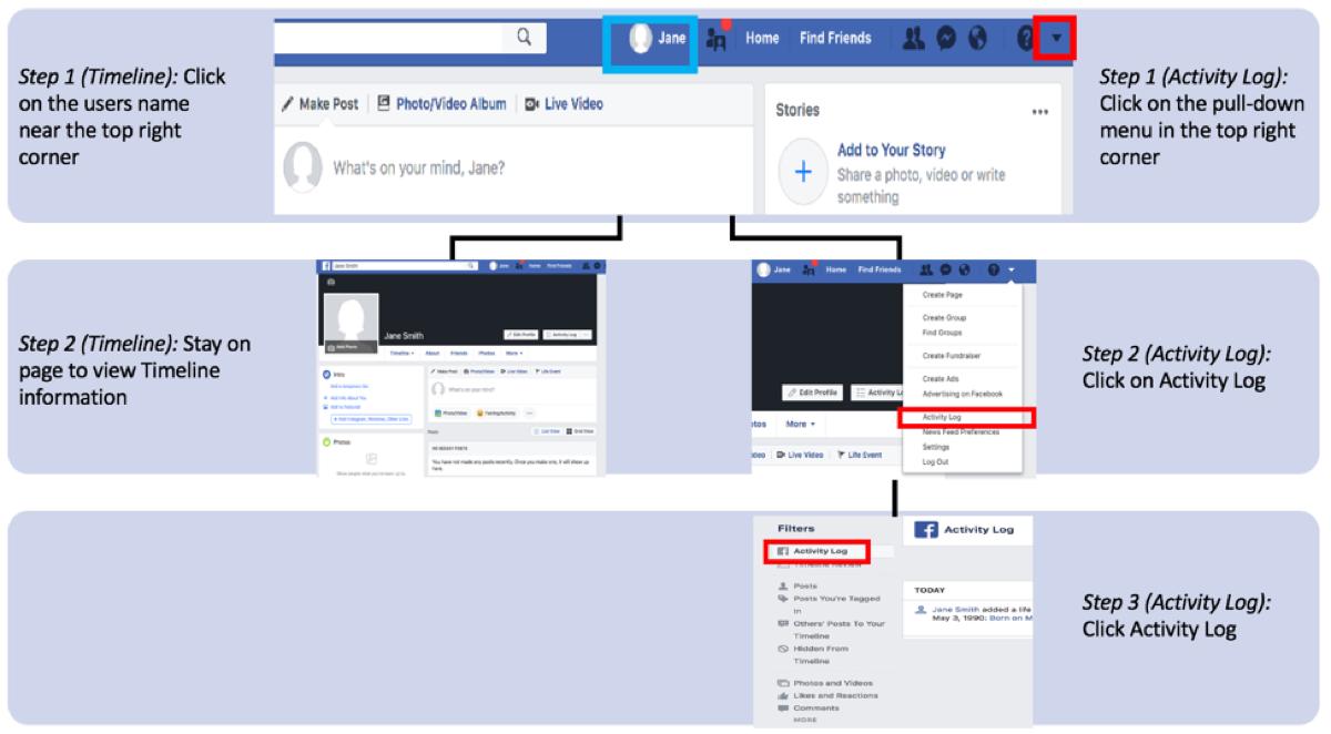 JMIR - Using Facebook for Qualitative Research: A Brief