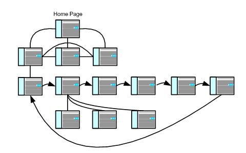 on website schematic