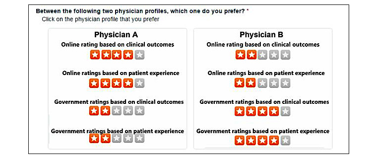 JMIR - How Online Quality Ratings Influence Patients' Choice