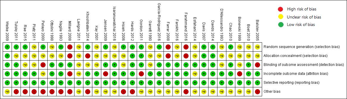 JMIR - Medical Doctors' Offline Computer-Assisted Digital