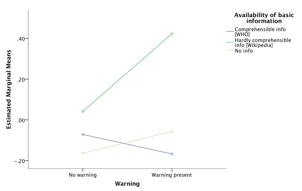 JMIR - Manipulating Google's Knowledge Graph Box to Counter Biased