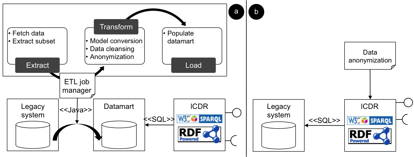 B>Database management systems - Wiley