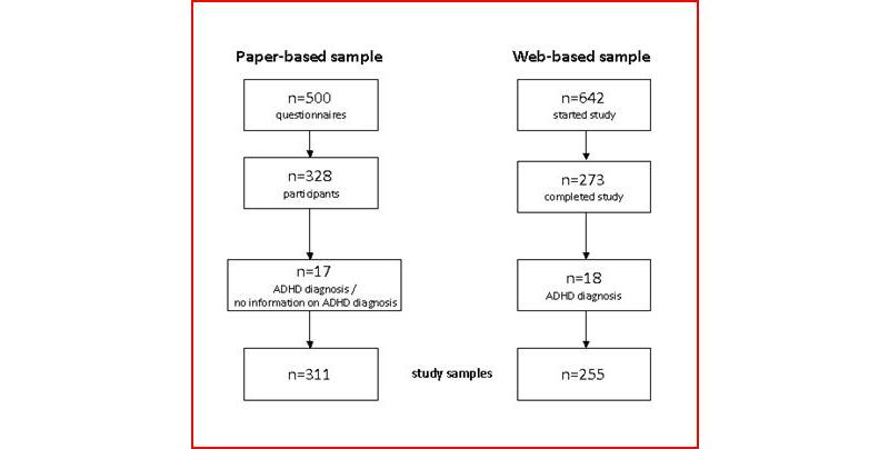 research papers entrepreneurship development