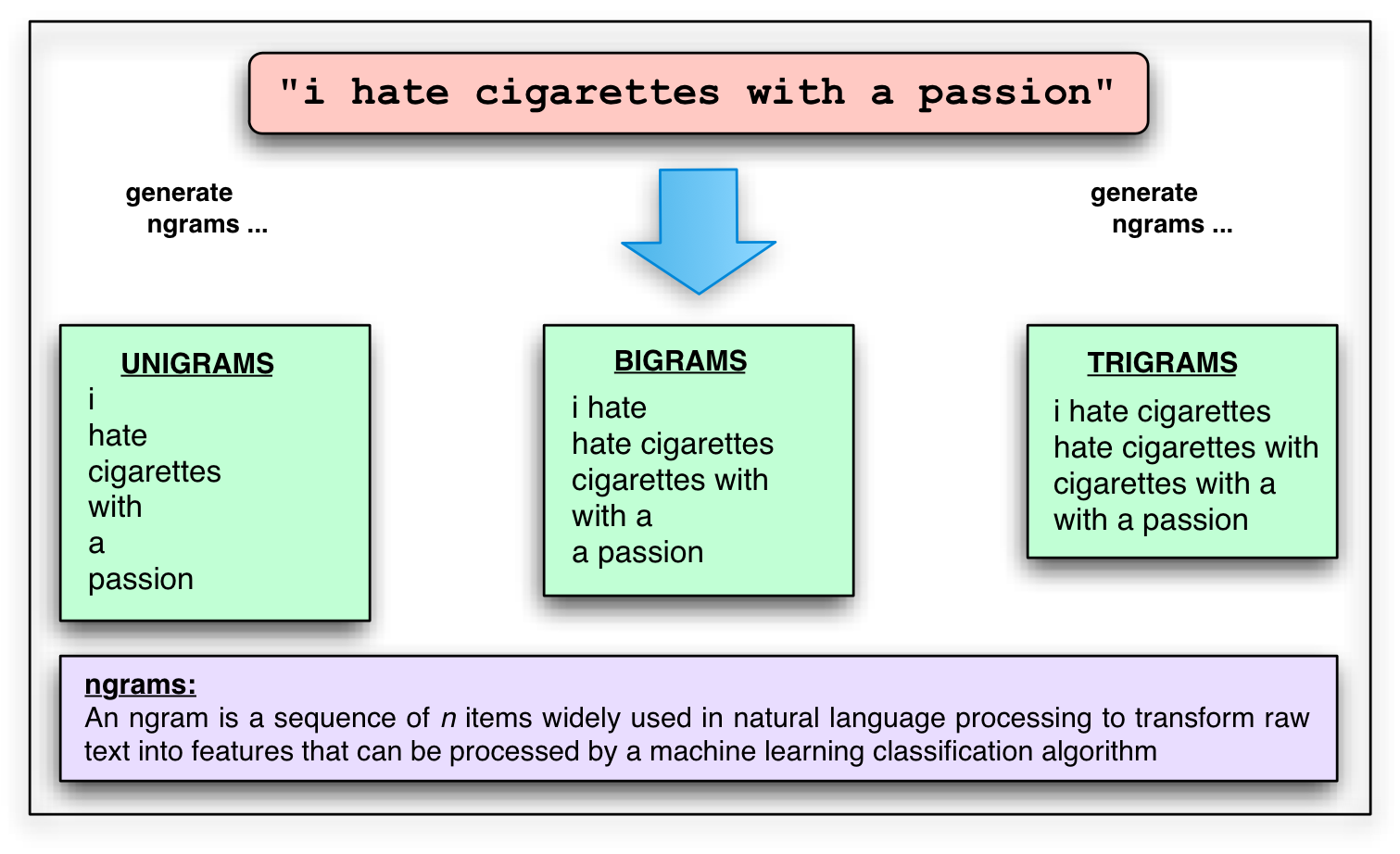 smoking is a learned behaviour Definition of psychology and smoking behavior – our online dictionary has psychology and smoking behavior information from tobacco in history and culture: an.