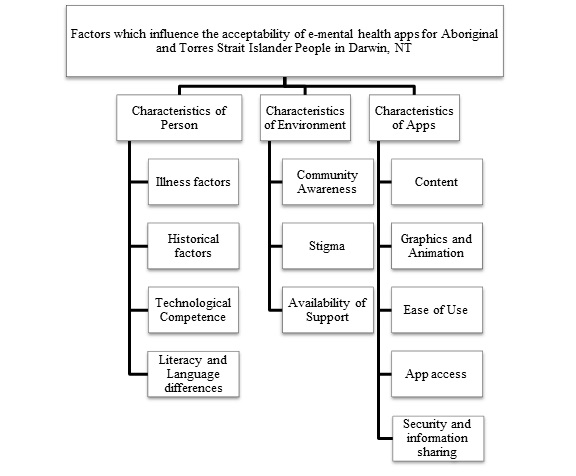 the effects of health literacy Economic impact of low health literacy in addition to the effects of low health literacy on the individual patient, there are economic consequences of low health literacy to society.