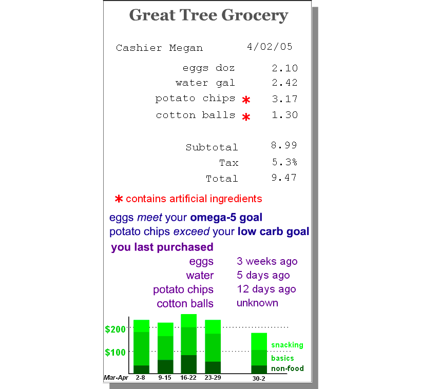 c c grocery
